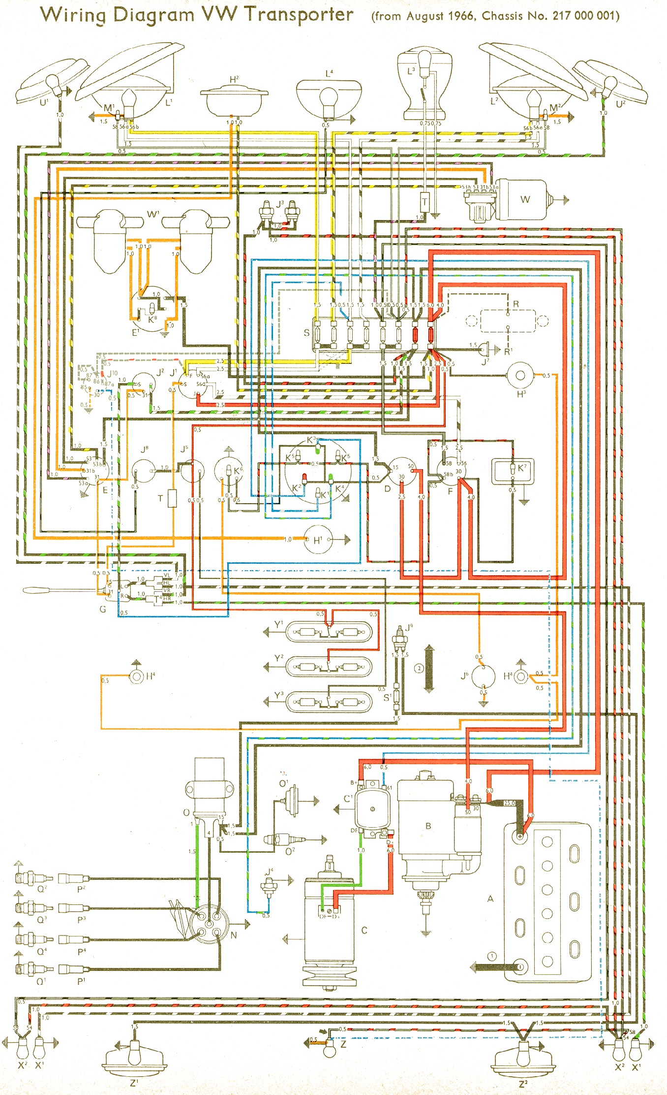 1974 VW Thing Wiring Diagram http://volkspower.nl/tech/wiring/index.html